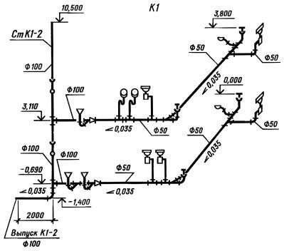 уклоны трубопроводов;