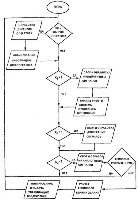 автоматизированных систем