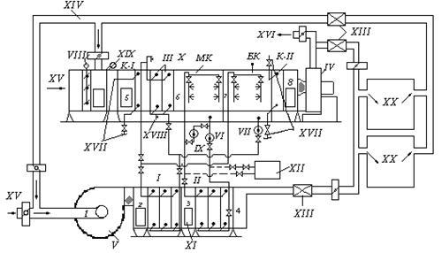 Охлаждение приточного воздуха в теплообменниках Кожухотрубный конденсатор ONDA CT 10 Одинцово