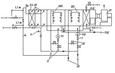 Схема обвязки трубопроводами